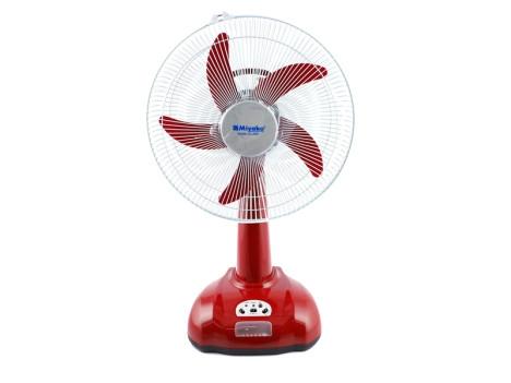 Miyako Rechargeable Fan KL-2924